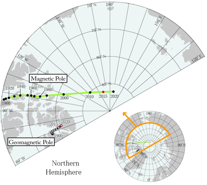 chart north magnetic pole movement 1900-2015