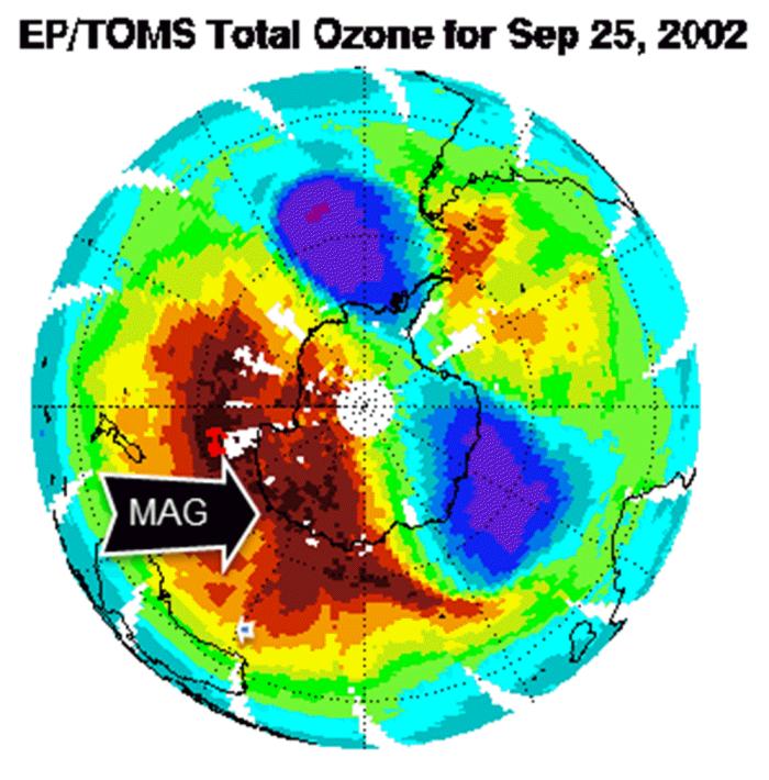 double ozone hole